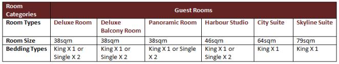 Room Cat Panpacific SG
